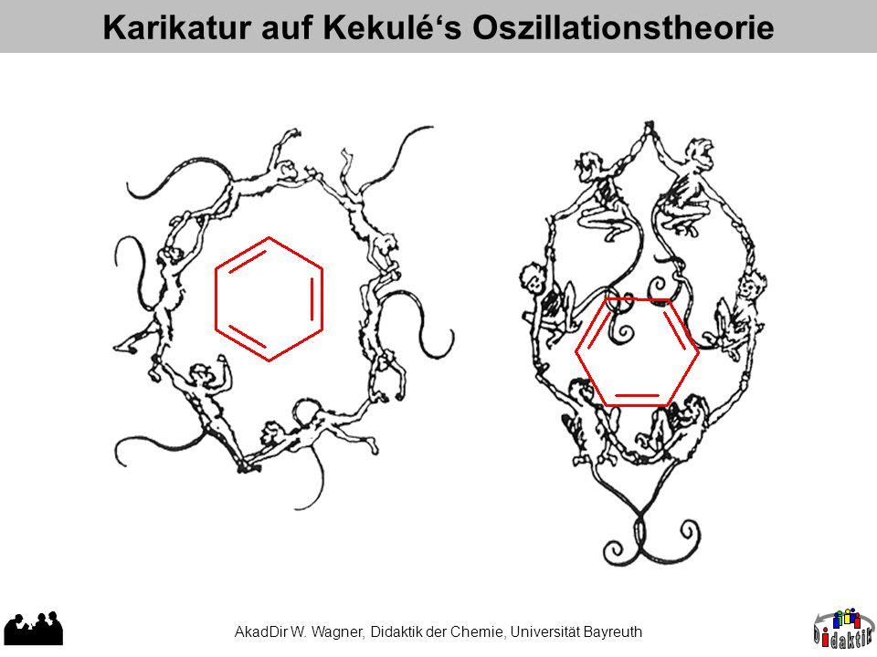 AkadDir W. Wagner, Didaktik der Chemie, Universität Bayreuth Karikatur auf Kekulés Oszillationstheorie