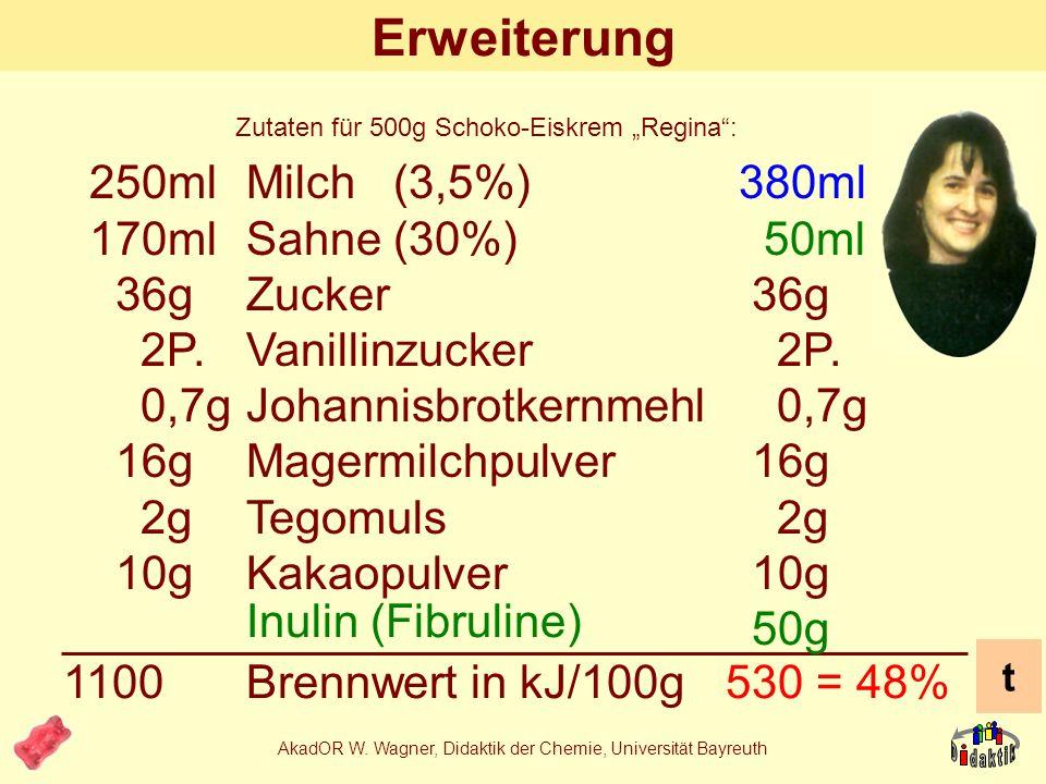 AkadOR W. Wagner, Didaktik der Chemie, Universität Bayreuth Die 10.000-Euro-Frage Wie viel wiegt die Familienpackung mit 1 Liter Eiskrem? A: ca. 500gB