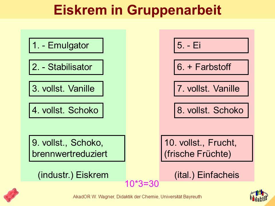 AkadOR W. Wagner, Didaktik der Chemie, Universität Bayreuth Am Rande: Fettersatzstoffe Auf Basis von Kohlenhydraten in: Fibruline (Polyfructosan) - Ba