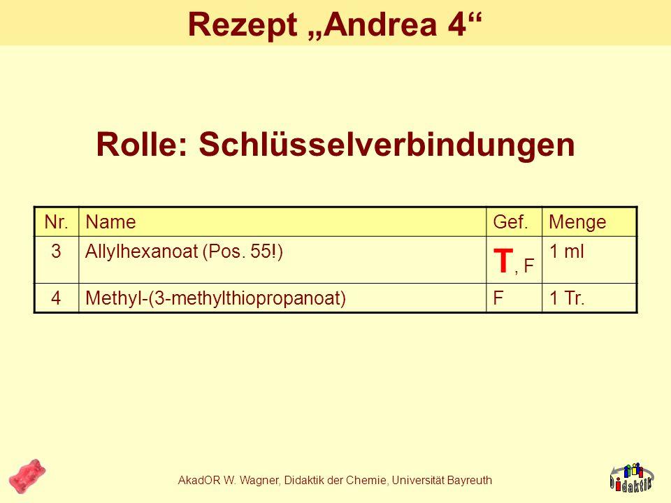 AkadOR W. Wagner, Didaktik der Chemie, Universität Bayreuth Rezept Andrea 4 Nr.NameGef.Menge 1Ethanol w=96%F6 ml 2Propylenglycol4 ml Rolle: Lösemittel