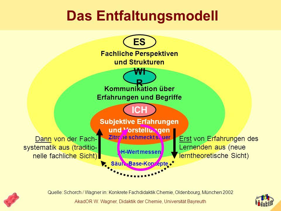 AkadOR W. Wagner, Didaktik der Chemie, Universität Bayreuth Begründung 2 Es fällt uns nicht leicht, Chemie so zu vermitteln, dass Schüler ihre Nützlic