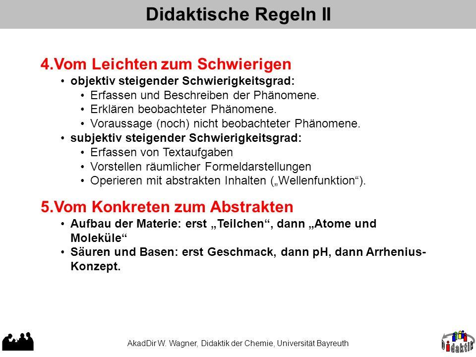 Didaktische Regeln II 4.Vom Leichten zum Schwierigen objektiv steigender Schwierigkeitsgrad: Erfassen und Beschreiben der Phänomene.