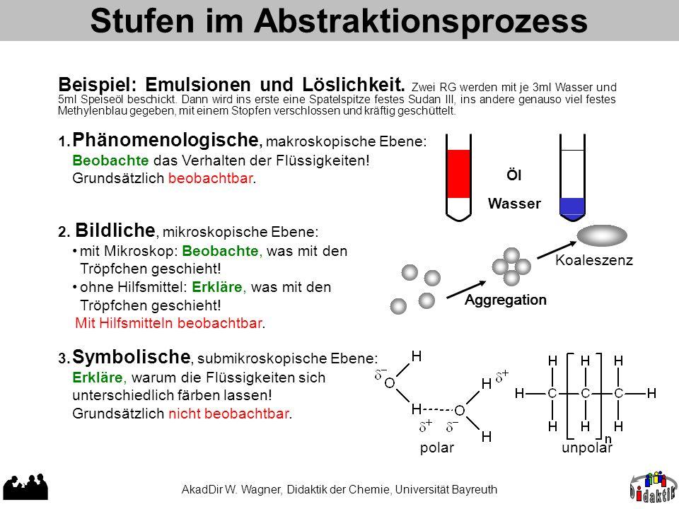 Stufen im Abstraktionsprozess Beispiel: Emulsionen und Löslichkeit.