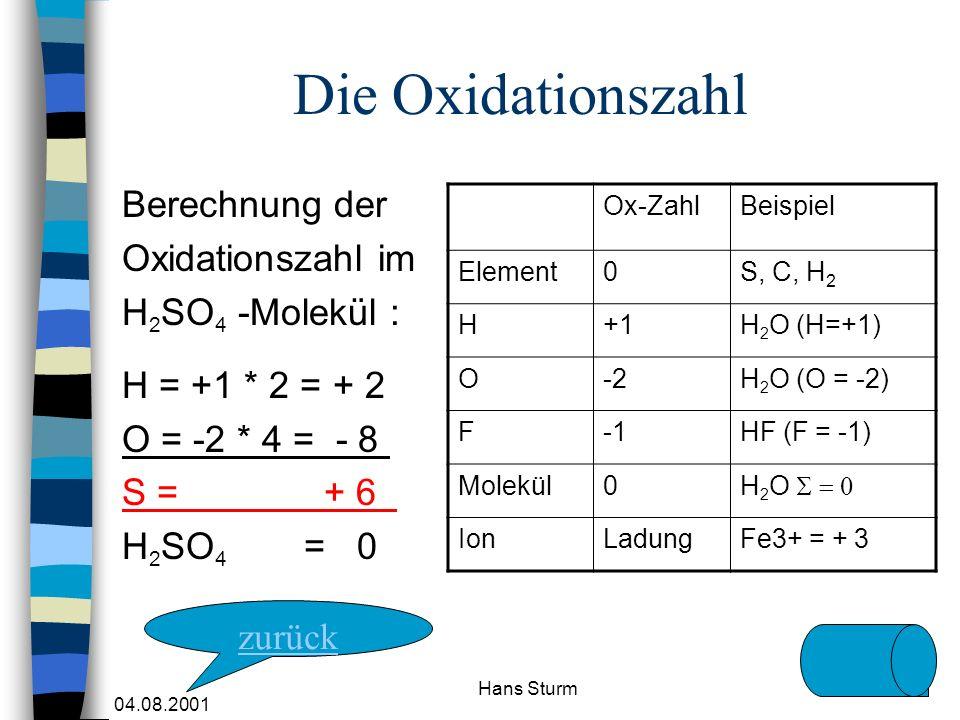 04.08.2001 Hans Sturm Die Oxidationszahl Berechnung der Oxidationszahl im H 2 SO 4 -Molekül : H = +1 * 2 = + 2 O = -2 * 4 = - 8 ´ S = + 6 ´ H 2 SO 4 =