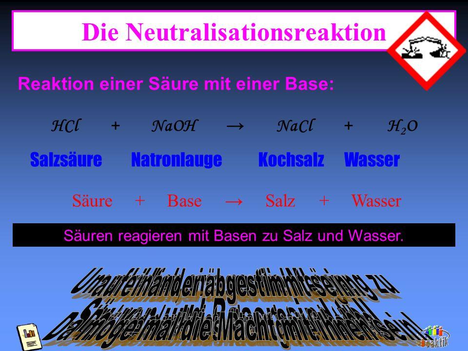 Auch mit PowerPoint gibt es gute Folien......und Arbeitsblätter und Poster und Präsentationen... AkadDir W. Wagner, Didaktik der Chemie, Universität B