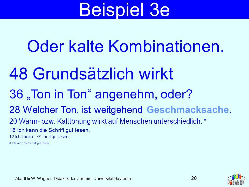 AkadDir W. Wagner, Didaktik der Chemie, Universität Bayreuth Beispiel 3d 48 Reduzierter Kontrast 36 kann bei viel Licht schlechter 28 lesbar werden. 2