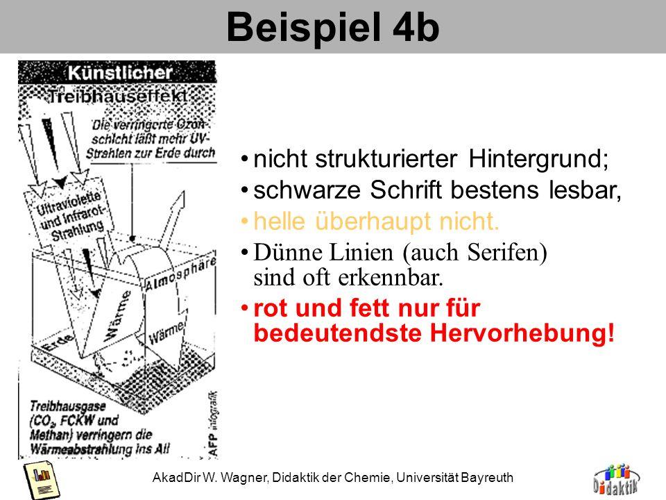AkadDir W. Wagner, Didaktik der Chemie, Universität Bayreuth Beispiel 4a Dies ist eine Abbildung Stark strukturierter Hintergrund; schwarze Schrift is