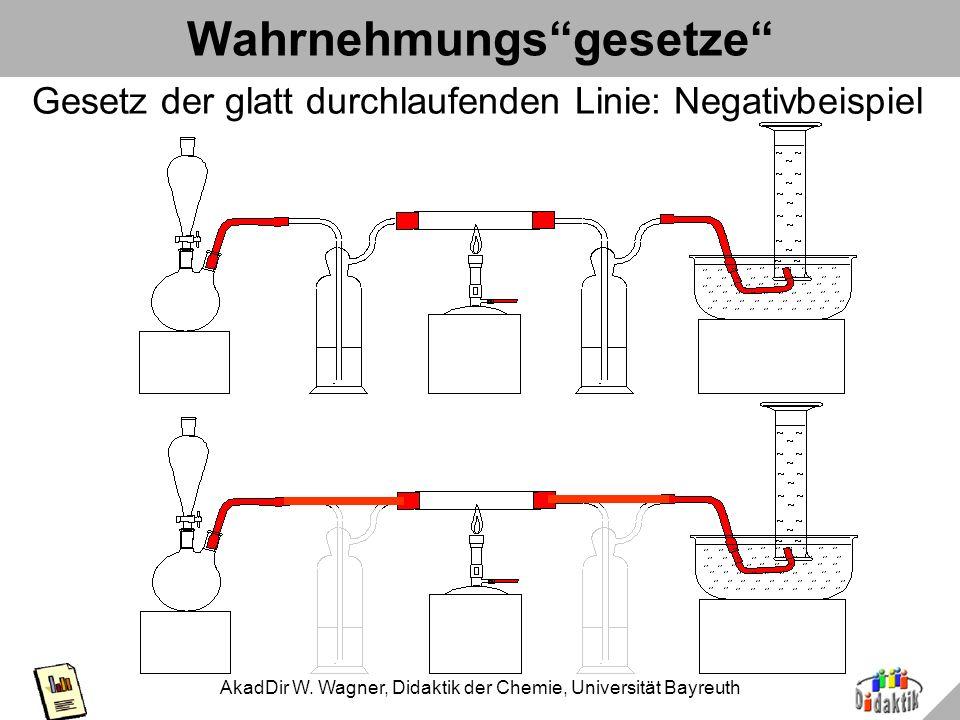 AkadDir W. Wagner, Didaktik der Chemie, Universität Bayreuth Wahrnehmungsgesetze Gesetz der glatt durchlaufenden Linie: welches ist das Positiv-, welc