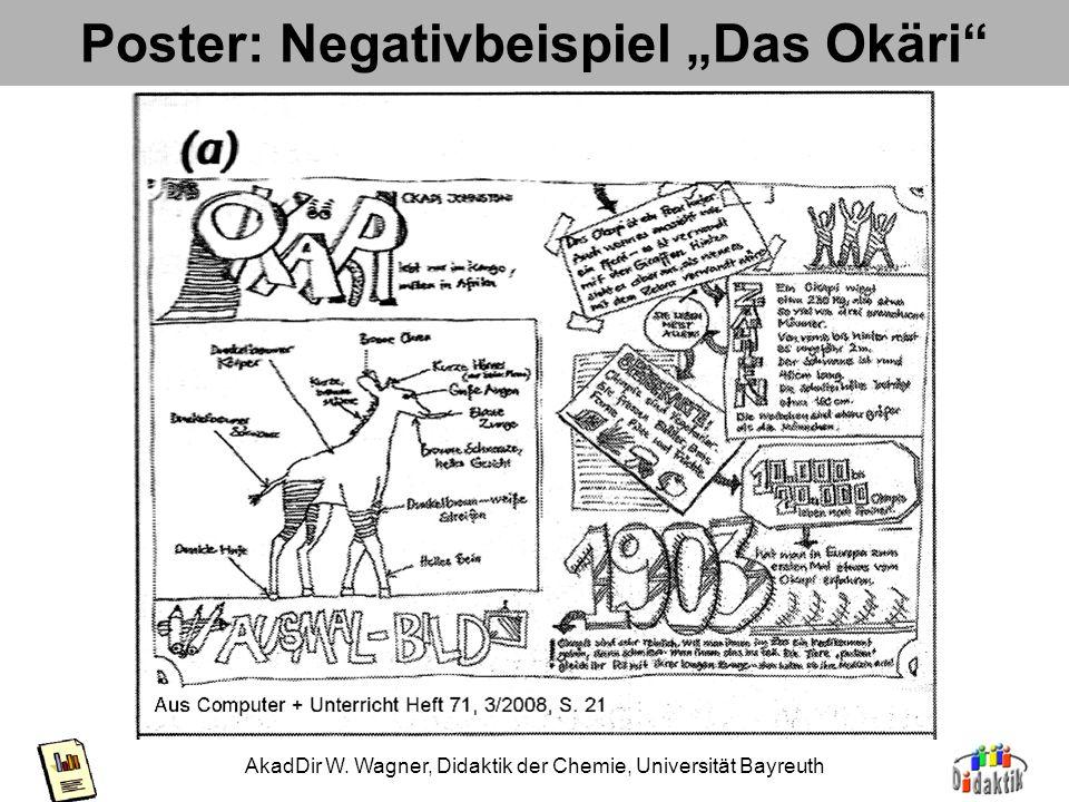 AkadDir W. Wagner, Didaktik der Chemie, Universität Bayreuth Ein Poster aus der Didaktik