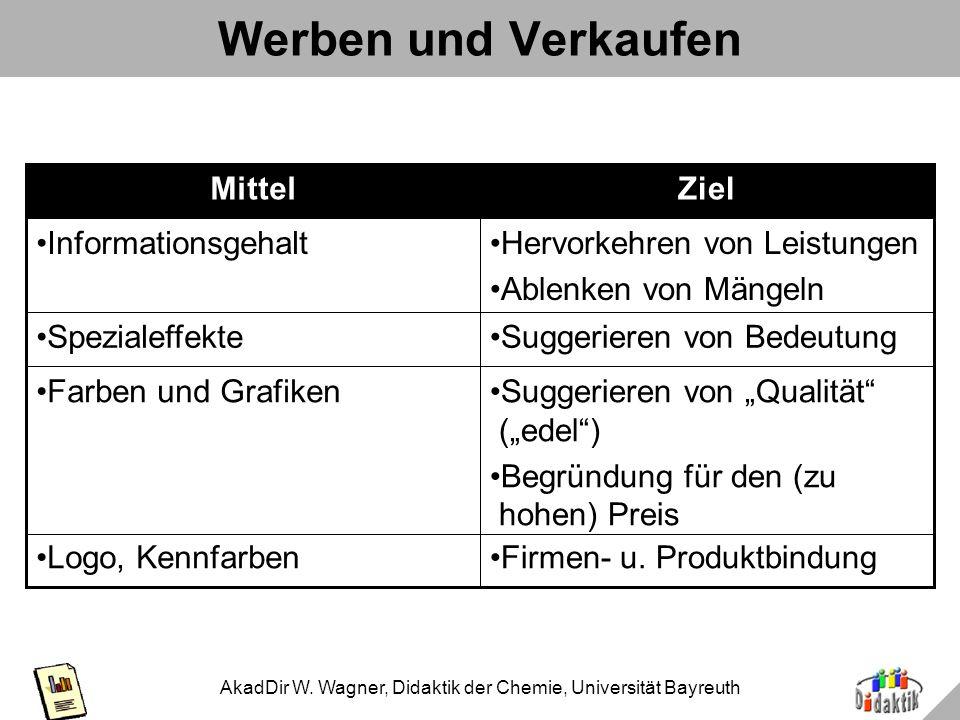 AkadDir W. Wagner, Didaktik der Chemie, Universität Bayreuth Ist das der Sinn des Mediums? Unterrichtsmedien: sind Mittler zwischen Lehrer und Schüler