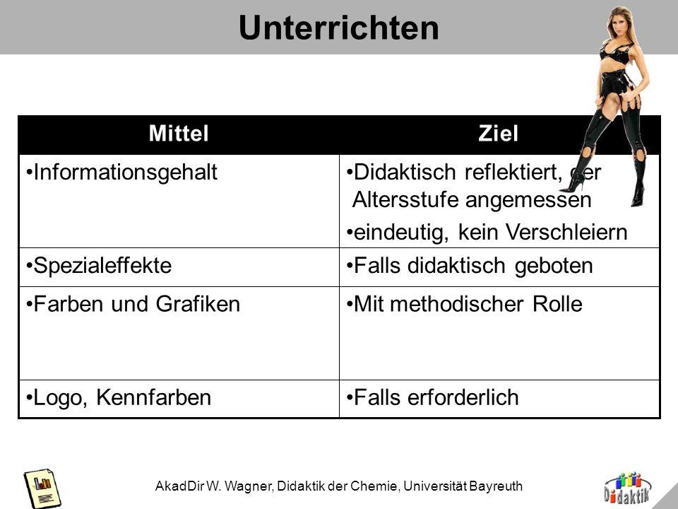 AkadDir W. Wagner, Didaktik der Chemie, Universität Bayreuth Ein Werbemedium
