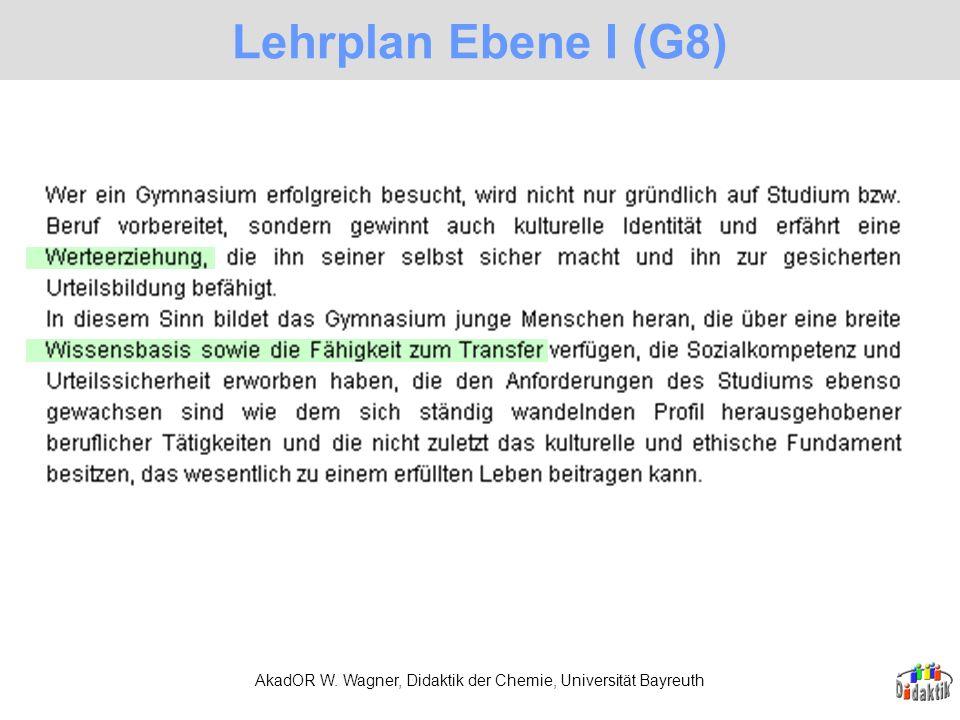 AkadOR W. Wagner, Didaktik der Chemie, Universität Bayreuth Lehrplan Ebene I (G8)