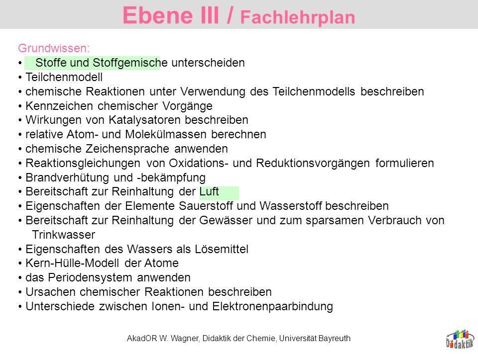 AkadOR W. Wagner, Didaktik der Chemie, Universität Bayreuth Ebene III / Fachlehrplan Grundwissen: Stoffe und Stoffgemische unterscheiden Teilchenmodel