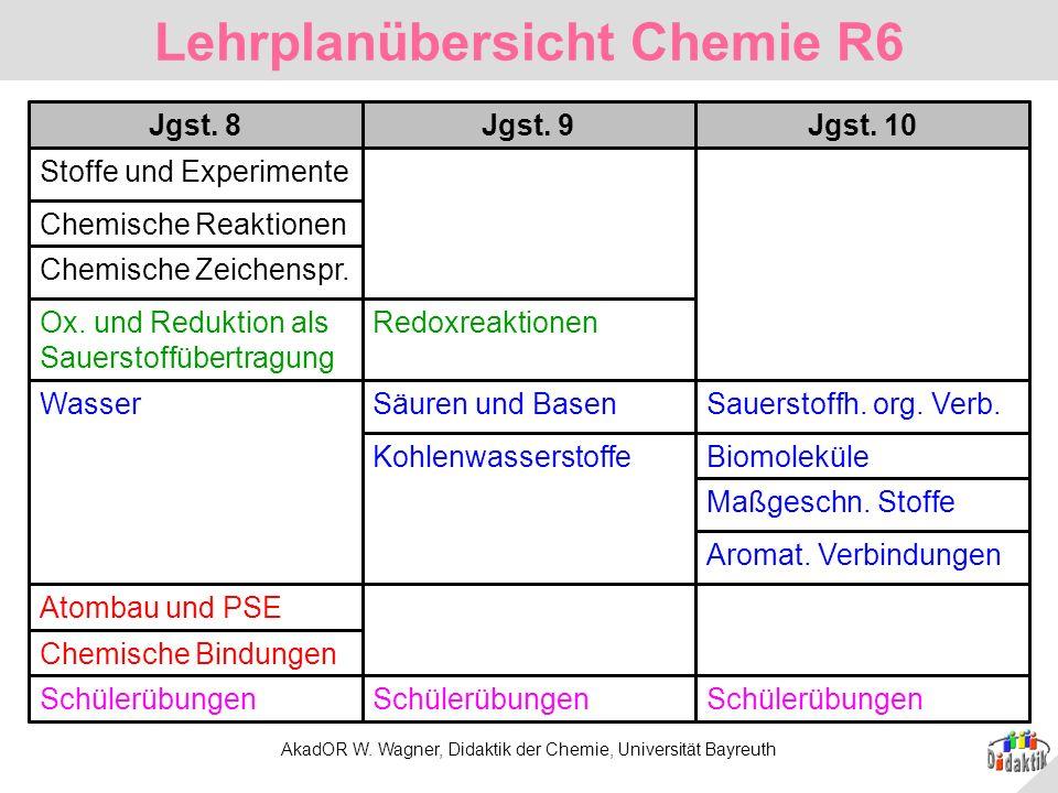 AkadOR W. Wagner, Didaktik der Chemie, Universität Bayreuth Lehrplanübersicht Chemie R6 Schülerübungen Chemische Bindungen Atombau und PSE Aromat. Ver