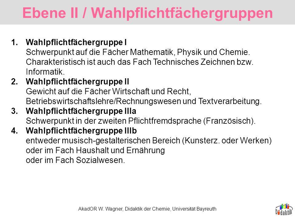 AkadOR W. Wagner, Didaktik der Chemie, Universität Bayreuth 1.Wahlpflichtfächergruppe I Schwerpunkt auf die Fächer Mathematik, Physik und Chemie. Char