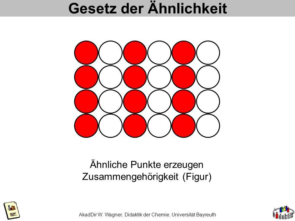 AkadDir W. Wagner, Didaktik der Chemie, Universität Bayreuth Gesetz der Ähnlichkeit Ähnliche Punkte erzeugen Zusammengehörigkeit (Figur)