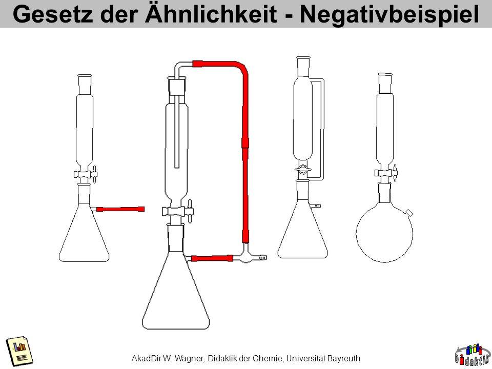 AkadDir W. Wagner, Didaktik der Chemie, Universität Bayreuth Gesetz der Ähnlichkeit - Negativbeispiel