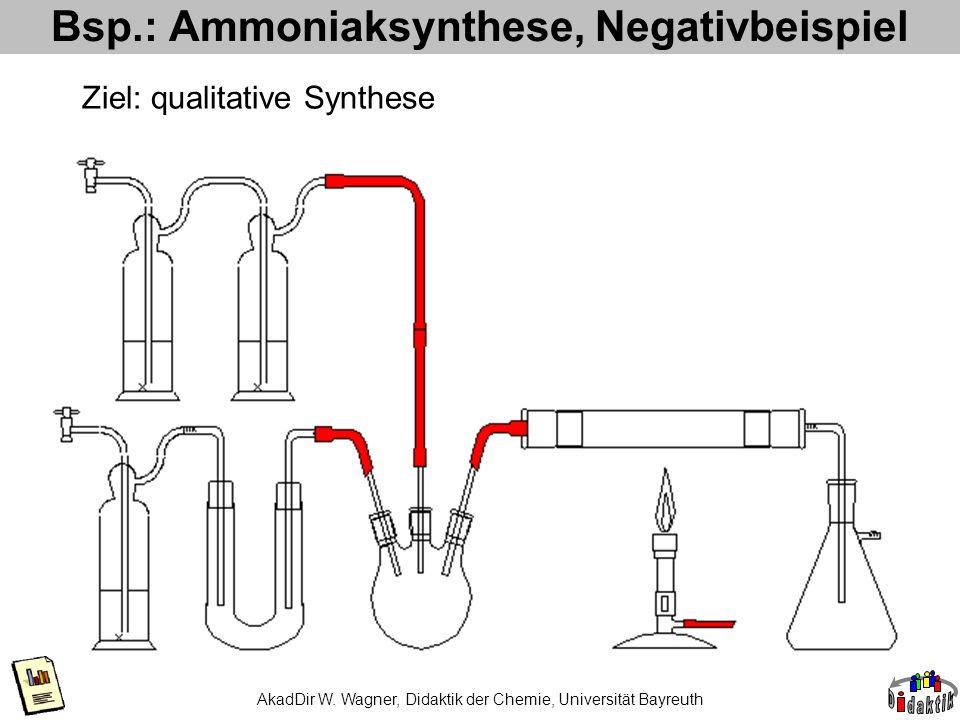 AkadDir W. Wagner, Didaktik der Chemie, Universität Bayreuth Bsp.: Ammoniaksynthese, Negativbeispiel Ziel: qualitative Synthese