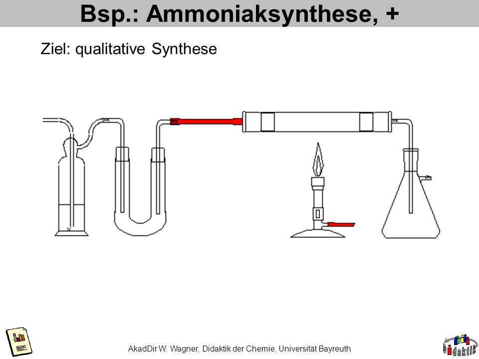 AkadDir W. Wagner, Didaktik der Chemie, Universität Bayreuth Bsp.: Ammoniaksynthese, + Ziel: qualitative Synthese