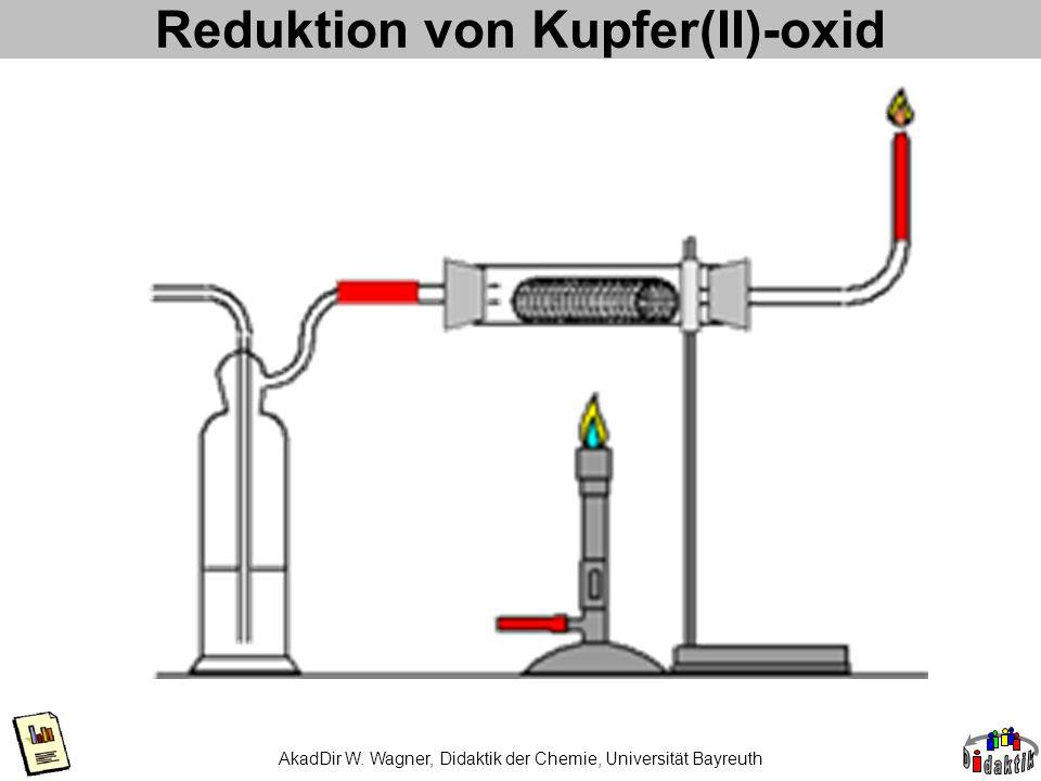 Reduktion von Kupfer(II)-oxid AkadDir W. Wagner, Didaktik der Chemie, Universität Bayreuth