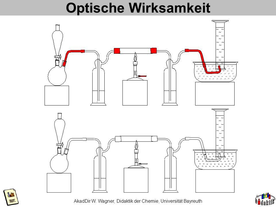 AkadDir W. Wagner, Didaktik der Chemie, Universität Bayreuth Optische Wirksamkeit