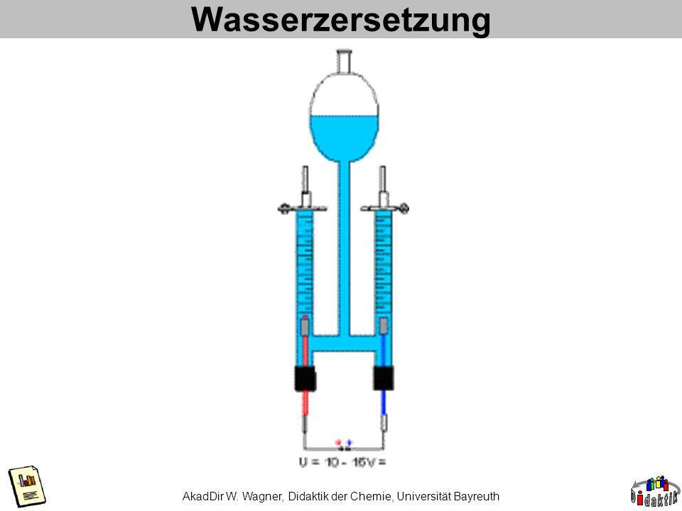 Wasserzersetzung AkadDir W. Wagner, Didaktik der Chemie, Universität Bayreuth