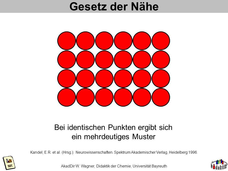 AkadDir W. Wagner, Didaktik der Chemie, Universität Bayreuth Gesetz der Nähe Bei identischen Punkten ergibt sich ein mehrdeutiges Muster Kandel, E.R.