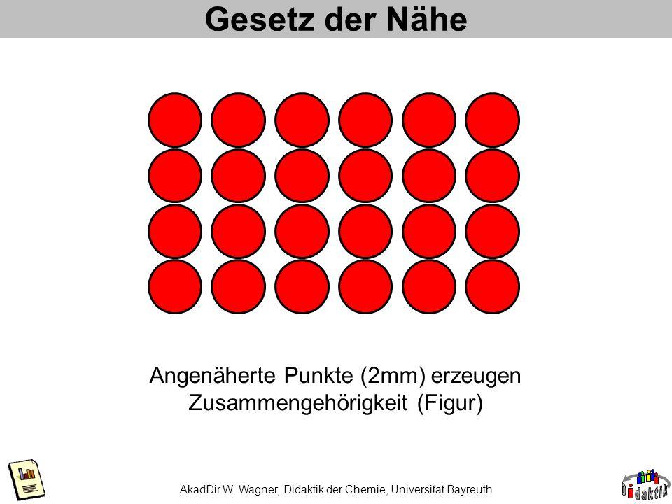 AkadDir W. Wagner, Didaktik der Chemie, Universität Bayreuth Gesetz der Nähe Angenäherte Punkte (2mm) erzeugen Zusammengehörigkeit (Figur)