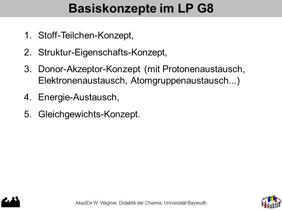 Basiskonzepte im LP G8 1.Stoff-Teilchen-Konzept, 2.Struktur-Eigenschafts-Konzept, 3.Donor-Akzeptor-Konzept (mit Protonenaustausch, Elektronenaustausch