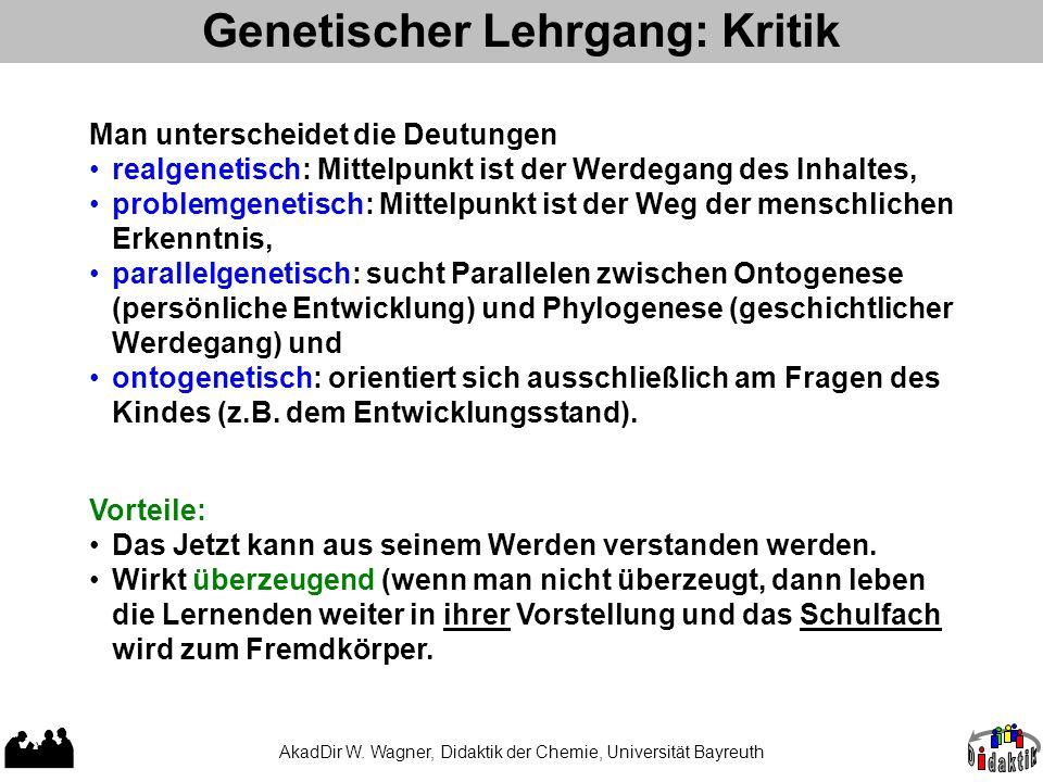 Genetischer Lehrgang: Kritik Man unterscheidet die Deutungen realgenetisch: Mittelpunkt ist der Werdegang des Inhaltes, problemgenetisch: Mittelpunkt