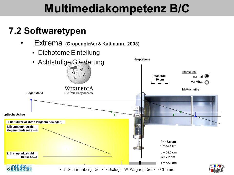 Multimediakompetenz B/C 7.2 Softwaretypen Extrema (Gropengießer & Kattmann., 2008) Dichotome Einteilung Achtstufige Gliederung F.-J. Scharfenberg, Did
