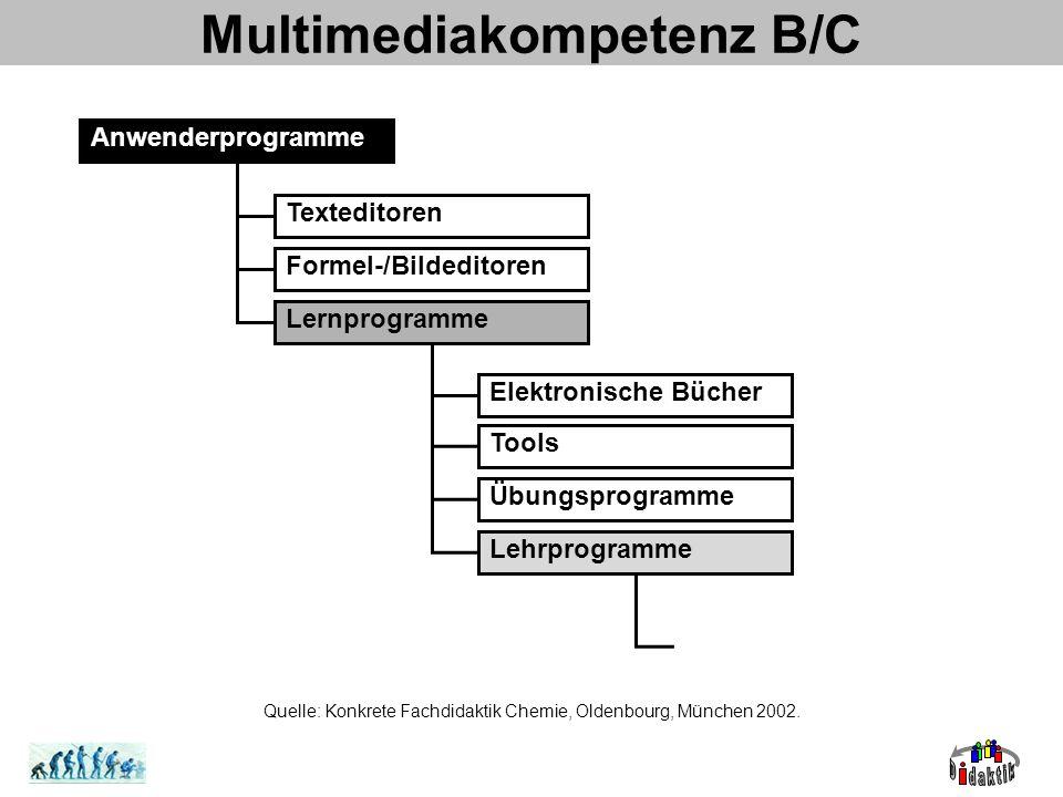 Multimediakompetenz B/C Lehrprogramme Simulationen Modellbildungssysteme Tutorien Einfache Tutorien Adaptive Tutorien Intelligente Tutorielle Systeme Quelle: Konkrete Fachdidaktik Chemie, Oldenbourg, München 2002.