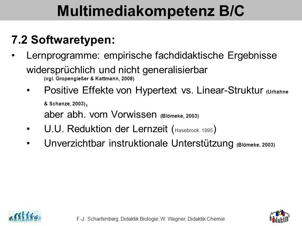 Multimediakompetenz B/C 7.2 Softwaretypen: Lernprogramme: empirische fachdidaktische Ergebnisse widersprüchlich und nicht generalisierbar (vgl. Gropen