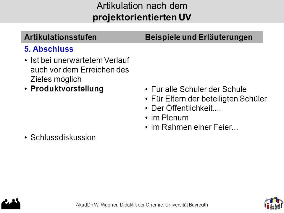 AkadDir W. Wagner, Didaktik der Chemie, Universität Bayreuth Artikulation nach dem projektorientierten UV 5. Abschluss Ist bei unerwartetem Verlauf au