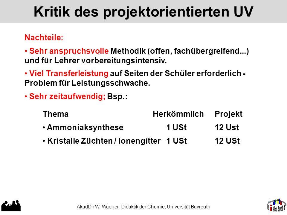 AkadDir W. Wagner, Didaktik der Chemie, Universität Bayreuth Kritik des projektorientierten UV Nachteile: Sehr anspruchsvolle Methodik (offen, fachübe