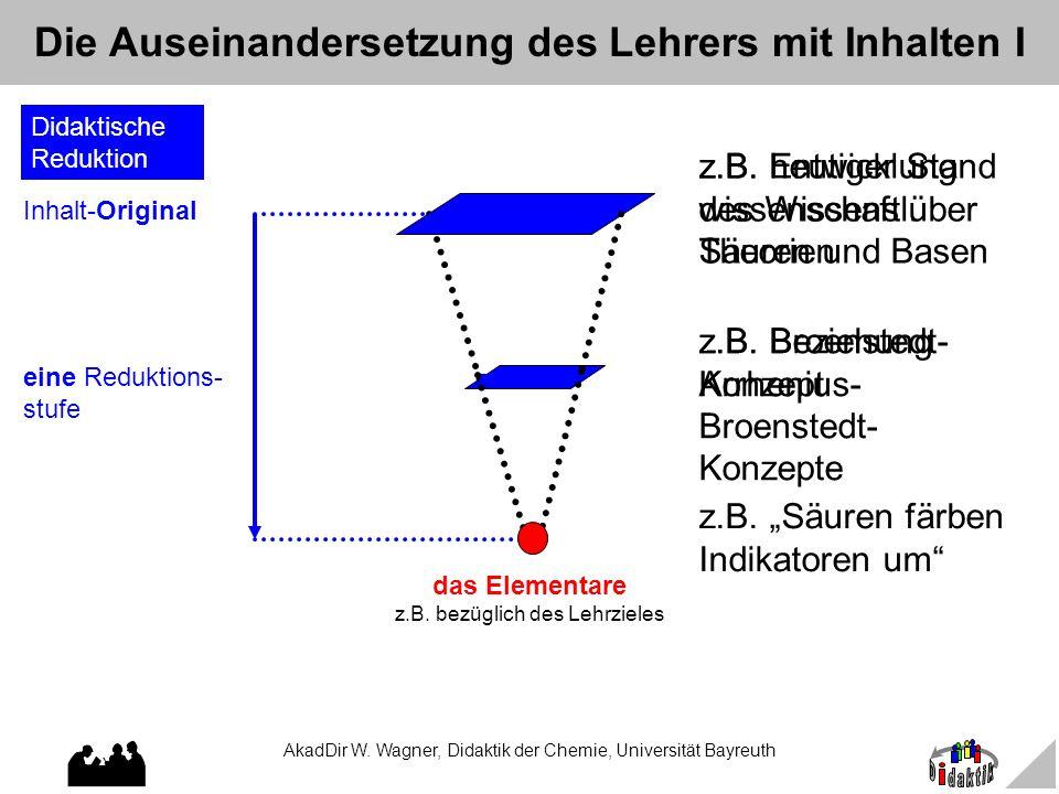 AkadDir W. Wagner, Didaktik der Chemie, Universität Bayreuth Inhalt-Original eine Reduktions- stufe das Elementare z.B. bezüglich des Lehrzieles Didak