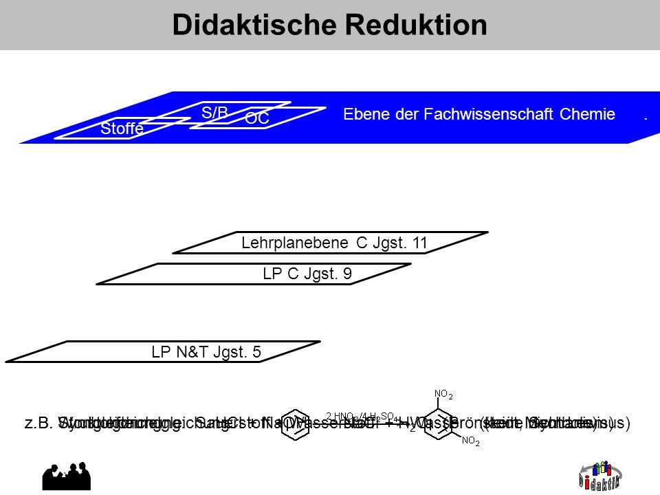 OC S/B St. Didaktische Reduktion Ebene der Fachwissenschaft Chemie. Stoffe S/B OC z.B. Wortgleichung: Sauerstoff + Wasserstoff ---> Wasser (keine Symb