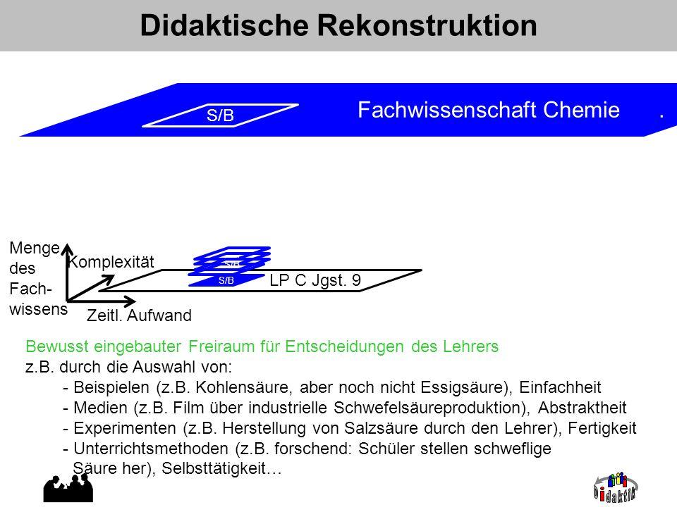 S/B Didaktische Rekonstruktion Fachwissenschaft Chemie. S/B z.B. durch die Auswahl von: - Beispielen (z.B. Kohlensäure, aber noch nicht Essigsäure), E