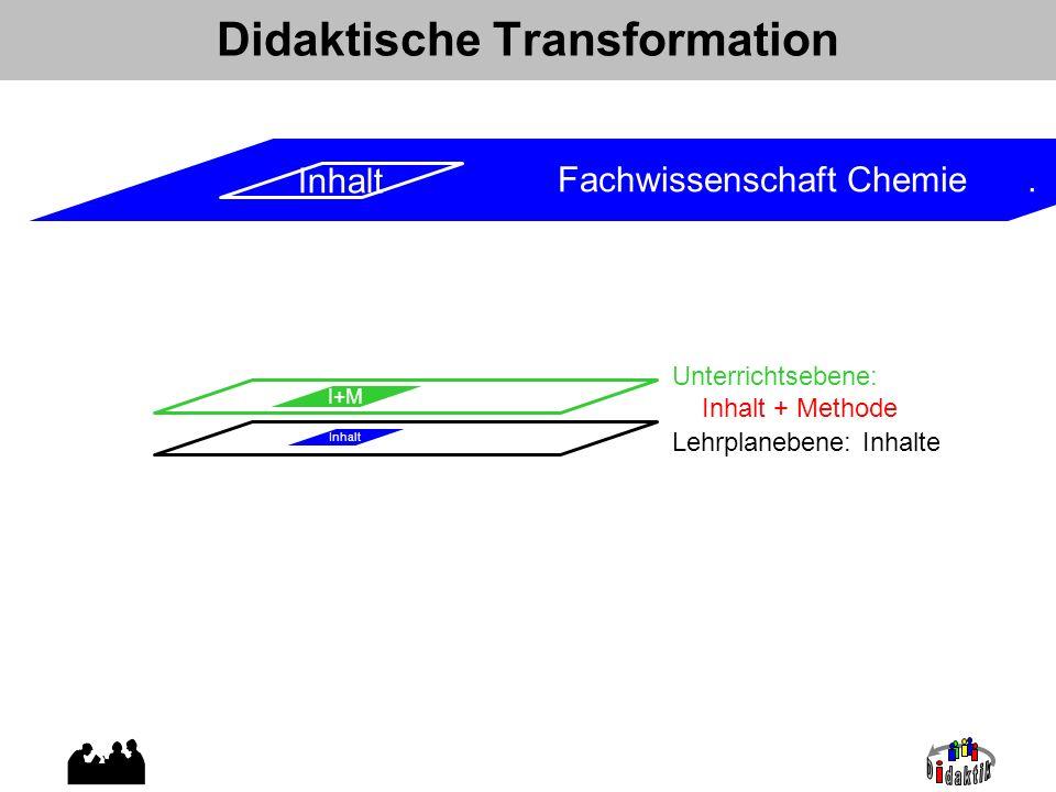 Inhalt Didaktische Transformation Fachwissenschaft Chemie. Inhalt I+M Lehrplanebene: Inhalte Unterrichtsebene: Inhalt + Methode