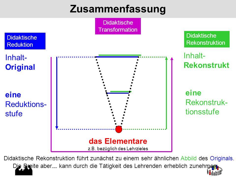 eine Rekonstruk- tionsstufe Inhalt- Rekonstrukt Inhalt- Original Zusammenfassung eine Reduktions- stufe das Elementare z.B. bezüglich des Lehrzieles D