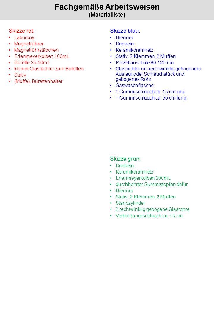 Fachgemäße Arbeitsweisen (Materialliste) Skizze rot: Laborboy Magnetrührer Magnetrührstäbchen Erlenmeyerkolben 100mL Bürette 25-50mL kleiner Glastrich