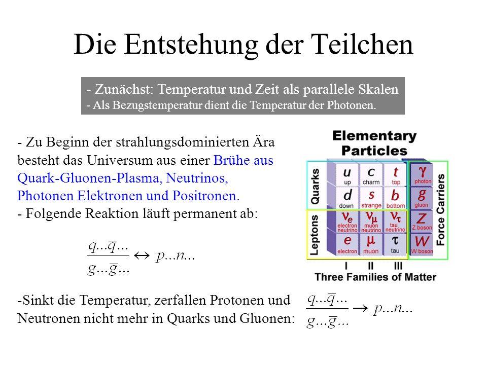 Die Entstehung der Teilchen - Zunächst: Temperatur und Zeit als parallele Skalen - Als Bezugstemperatur dient die Temperatur der Photonen. - Zu Beginn