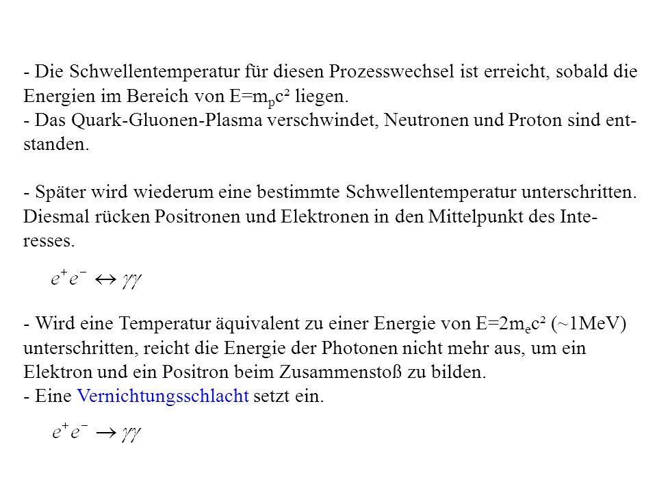 - Die Schwellentemperatur für diesen Prozesswechsel ist erreicht, sobald die Energien im Bereich von E=m p c² liegen. - Das Quark-Gluonen-Plasma versc