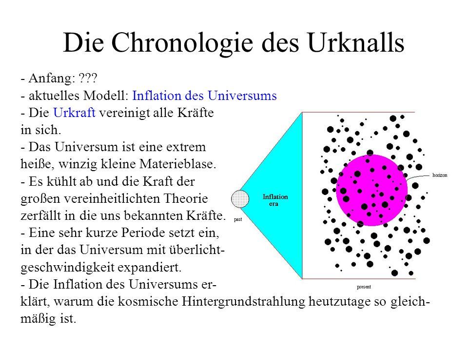 Die Chronologie des Urknalls - Anfang: ??? - aktuelles Modell: Inflation des Universums - Die Urkraft vereinigt alle Kräfte in sich. - Das Universum i