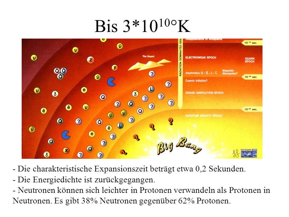 Bis 3*10 10 °K - Die charakteristische Expansionszeit beträgt etwa 0,2 Sekunden. - Die Energiedichte ist zurückgegangen. - Neutronen können sich leich