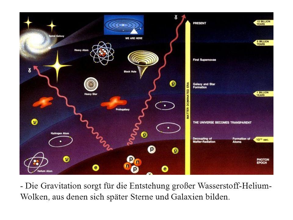 - Die Gravitation sorgt für die Entstehung großer Wasserstoff-Helium- Wolken, aus denen sich später Sterne und Galaxien bilden.