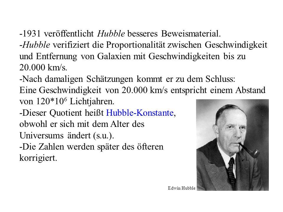 -1931 veröffentlicht Hubble besseres Beweismaterial. -Hubble verifiziert die Proportionalität zwischen Geschwindigkeit und Entfernung von Galaxien mit