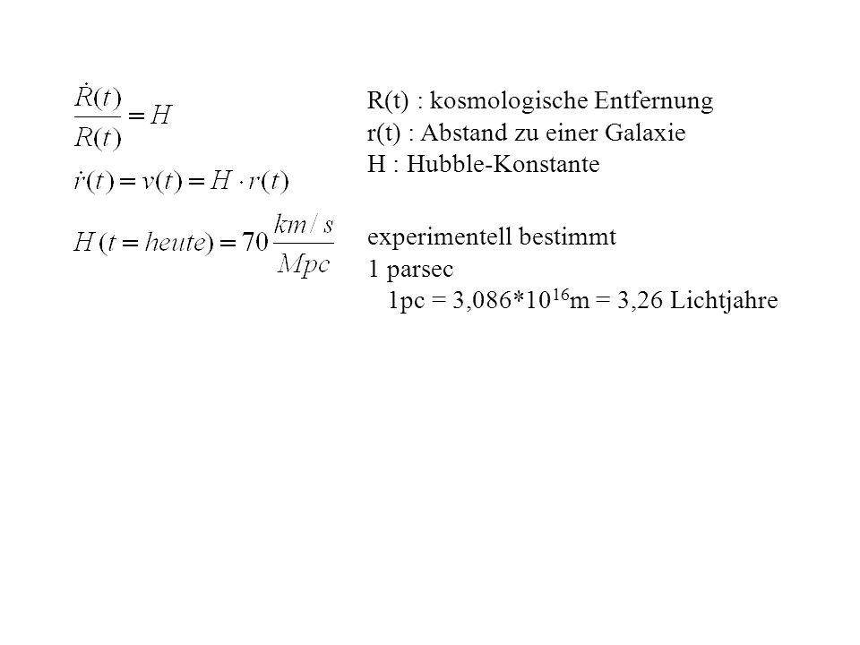 R(t) : kosmologische Entfernung r(t) : Abstand zu einer Galaxie H : Hubble-Konstante experimentell bestimmt 1 parsec 1pc = 3,086*10 16 m = 3,26 Lichtjahre