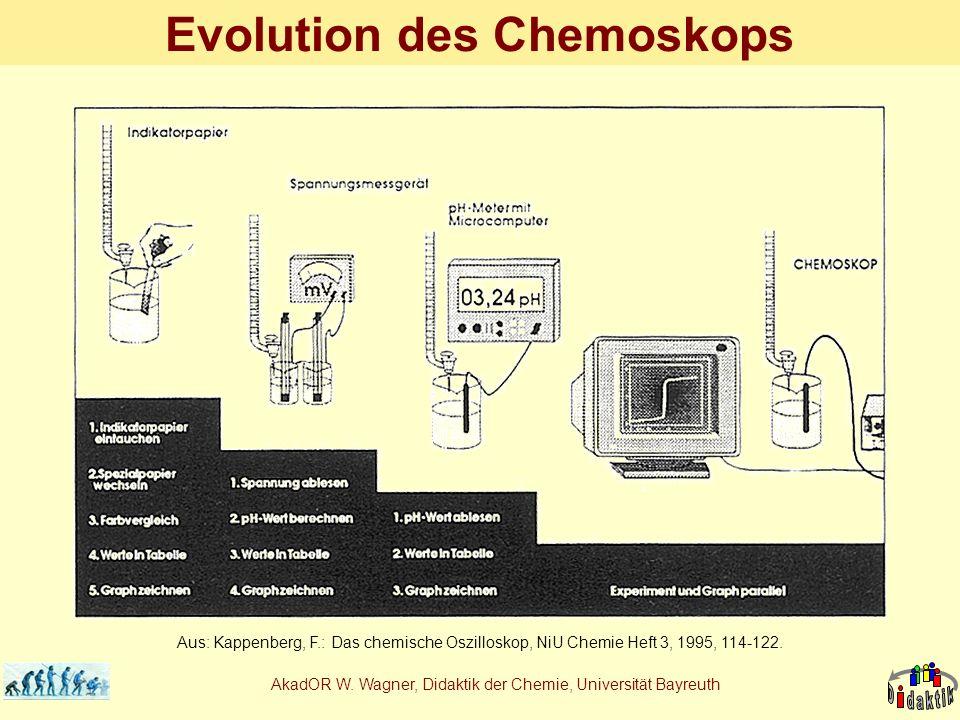 AkadOR W. Wagner, Didaktik der Chemie, Universität Bayreuth Evolution des Chemoskops Aus: Kappenberg, F.: Das chemische Oszilloskop, NiU Chemie Heft 3