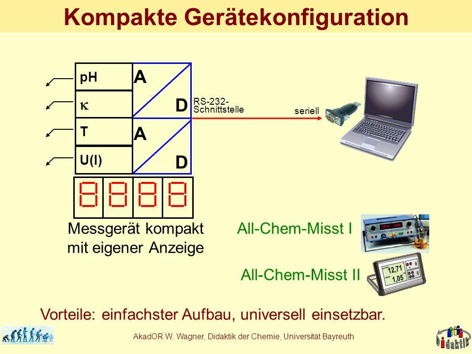 AkadOR W. Wagner, Didaktik der Chemie, Universität Bayreuth Kompakte Gerätekonfiguration A D A D seriell pH T U(I) Messgerät kompakt mit eigener Anzei